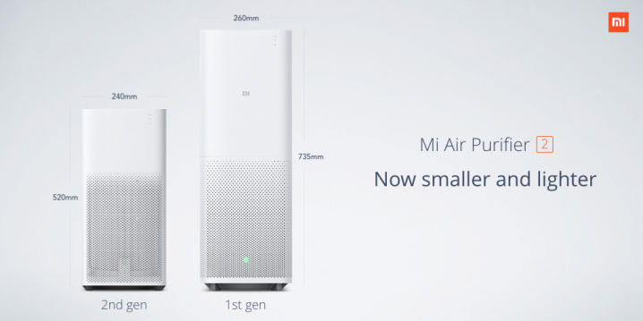 Mi Air Purifier 2 Singapore